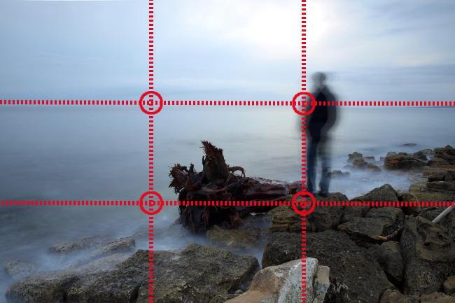 Regola dei terzi in fotografia.